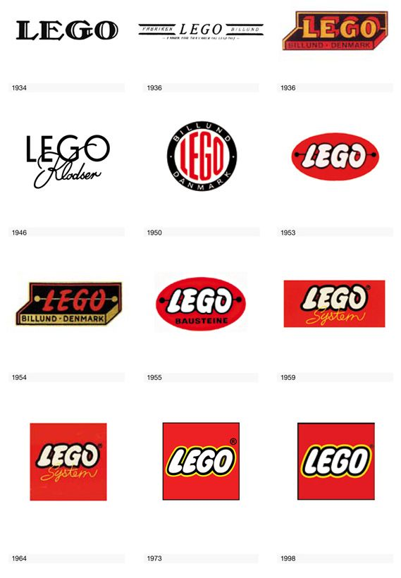 """Evolution of the #Lego """"Logo Life: The Visual Evolution of 100 Iconic Logos"""" 