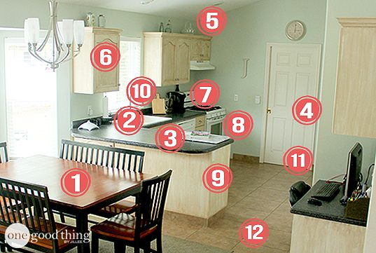 Love these 12 steps to a perfectly clean kitchen! ---great list to break down into a chart for the kids to learn how to clean the kitchen.