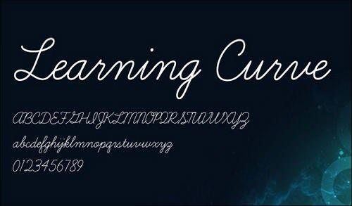 LearningCurvePro