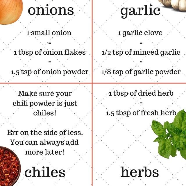 59 best info images on pinterest baby foods baby led weaning blwideass photo someone had asked about this yesterday more info is on forumfinder Gallery