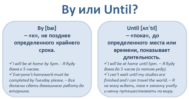 Confusing words. By or Until