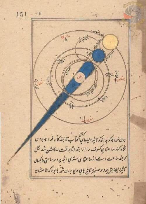 """İbrahim et-Tiflisi'nin """"Güneş Tutulması"""" çizimi, 1429... Müslüman Kaşifler (@islamiBuluslar)   Twitter"""