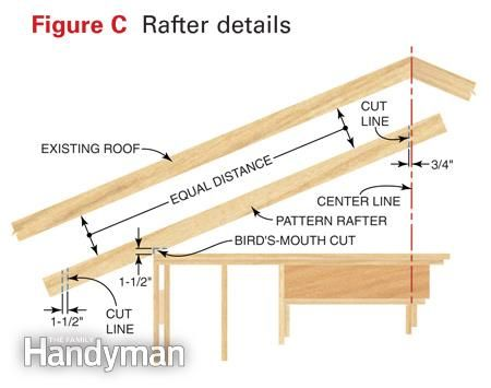 14 Best Garage Bump Out Extension Images On Pinterest