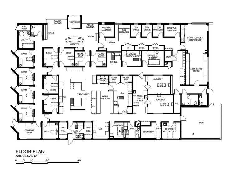 89 best building a vet practice