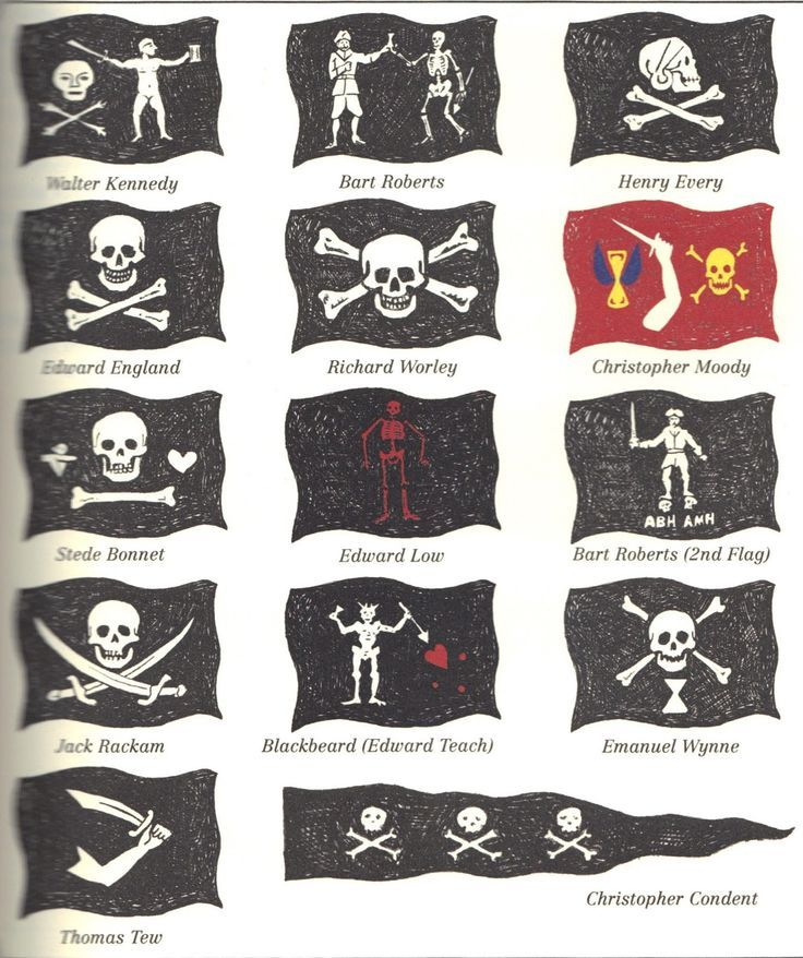 historical pirate flags - Google Search