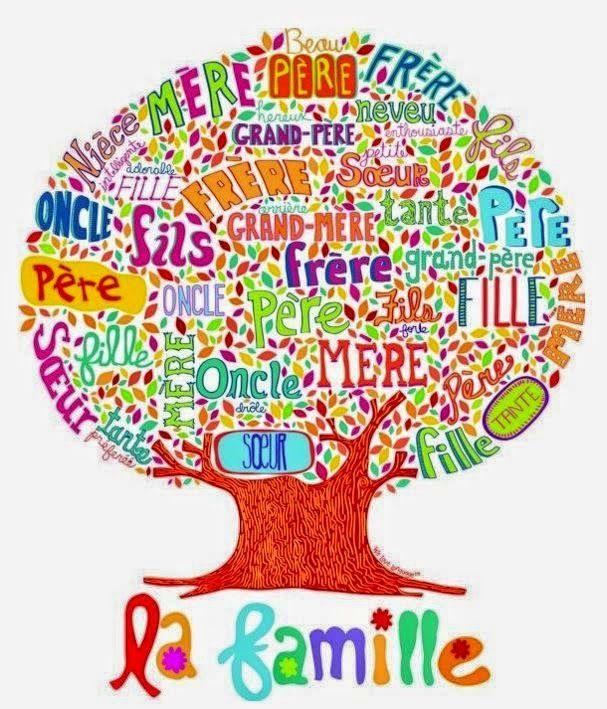 Le bistrot du FLE: La famille