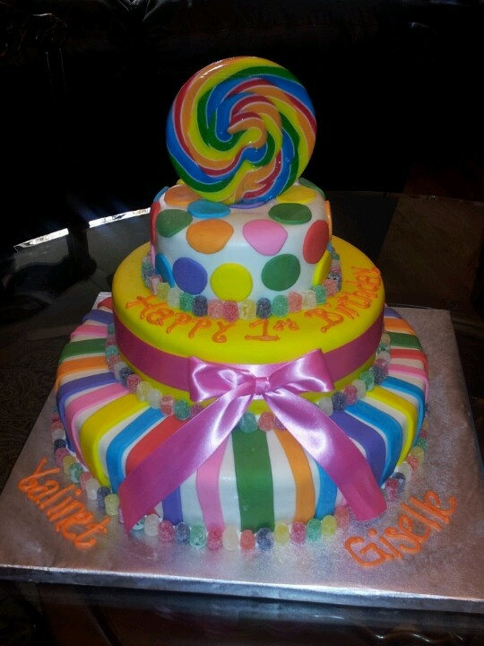 Candy Birthday Cake Images