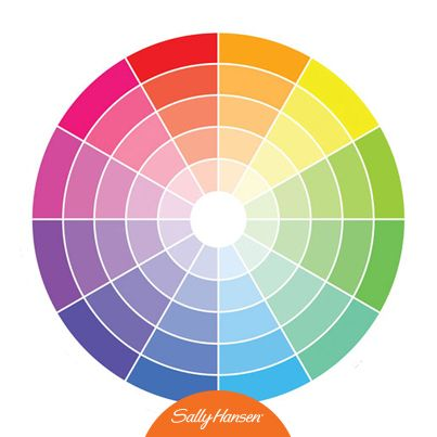 ¿Sabes cómo elegir 2 esmaltes para una misma mano? Elige colores que sean complementarios en el círculo cromático, por ejemplo rojo y azul o amarillo y morado y tendrás combinaciones que nunca fallarán.