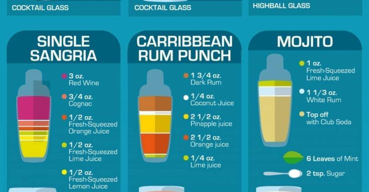 Ever wanted to know what'sreally in your favorite beach cocktails? Not to worry, because this infographic designed by Sea Side Reservations is the perfect accompaniment to your summer drink menu. How much alcohol does your drink contain? What ingredients do you need to buy before rolling out that towel? This cheat sheet breaks down the ...