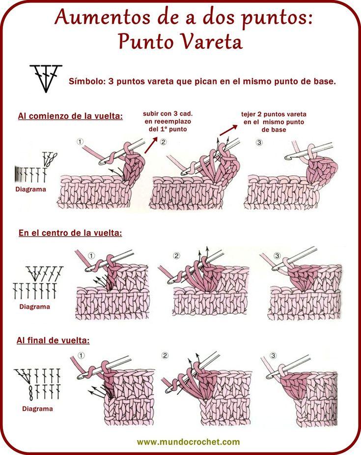 Aumentos en crochet - Increasing crochet - Прибавление и убавление петель крючком