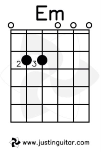Guitar guitar chords em : 1000+ images about Guitar on Pinterest   Blame, We and Learn ...