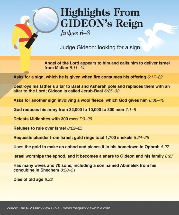 The Quick View Bible » Highlights From Gideon's Reign