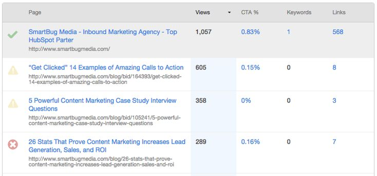 What On-Page #SEO Tips Is Your #Strategy Missing?