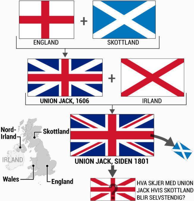 Slik raknet Det britiske imperiet - Storbritannia - VG
