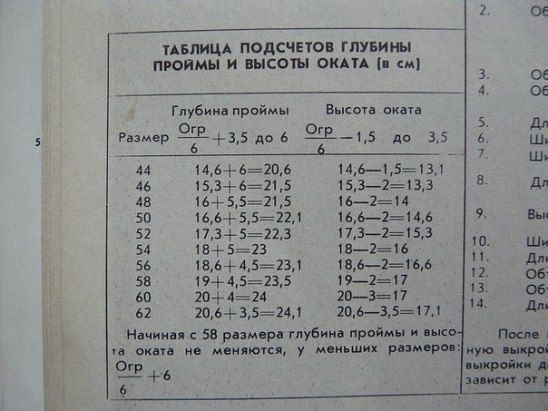 (92) Одноклассники