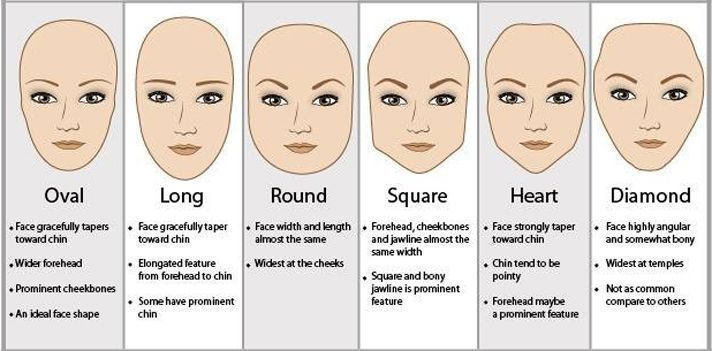 hairstyles by face shape hairstyle tips hairstyles for face shape 712x351   - De...