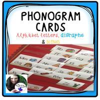 Alphabet Flash Cards-Great to use at the small group table for review or whole group. Just pick a few and read the letter, picture and sound.
