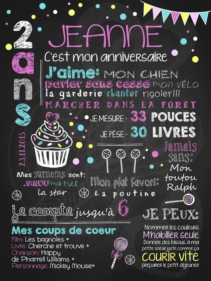 Affiche personnalisée anniversaire 2 à 5 ans Petit gâteau et confettis (rose) | 28,00$ #chalkboard #lacraieco