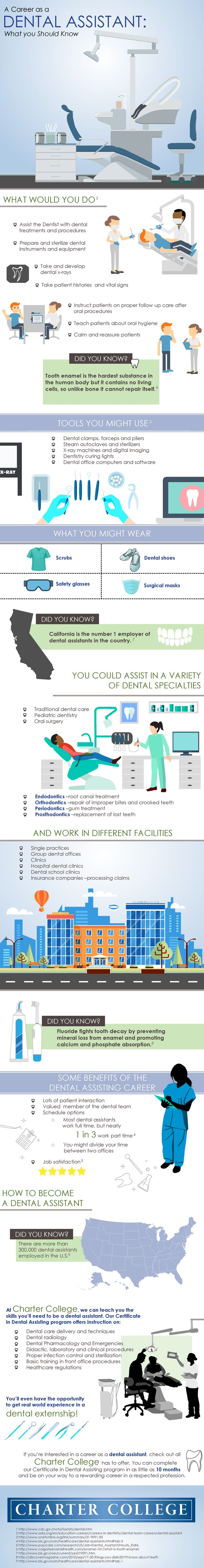 Considering a new career? Check out our infographic to learn about a career in dental assisting!