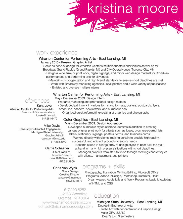 architectural cover letter samples
