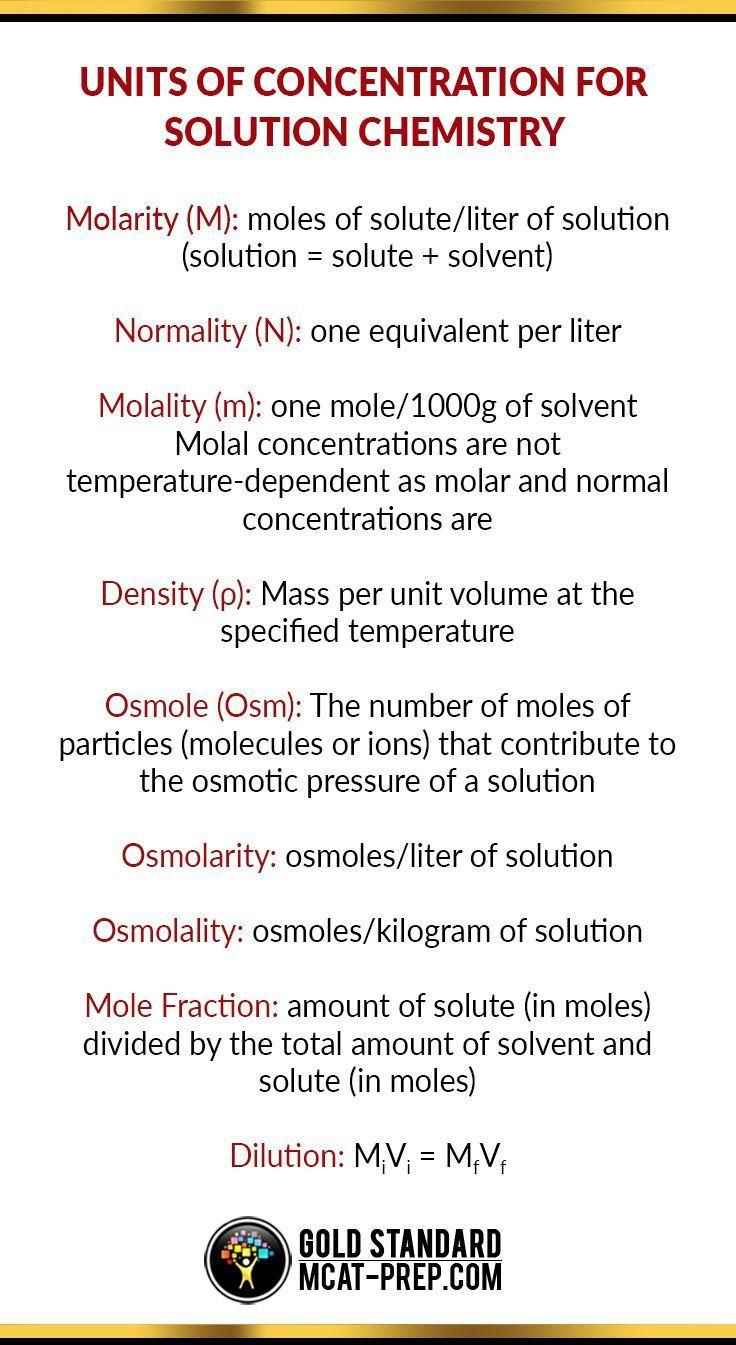 Mcat Prep Konzentrationseinheiten Fur Die Losungschemie Konzentrationseinheiten Losungschemie Chemieunterricht Chemie Notizen Physikalische Chemie