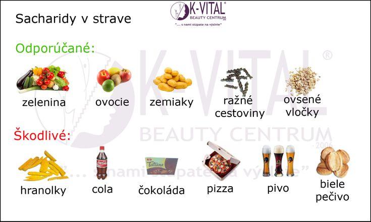 sacharidy v strave