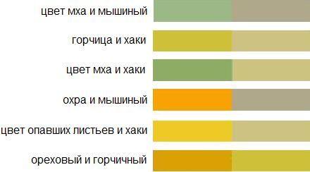 какие шторы подойдут к обоям цвета хаки - Поиск в Google