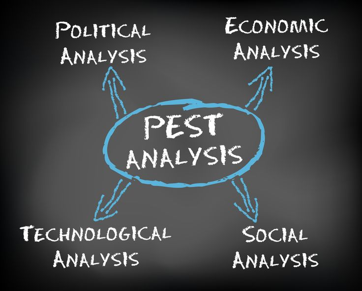 Pest Analysis Definition Pinterestu0027te Dijital Pazarlama, Yeşil - pest analysis
