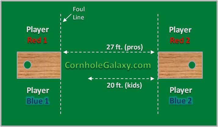 Cornhole Game Rules | Cornhole Galaxy