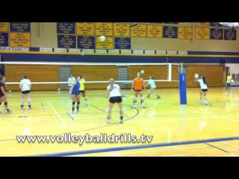 Maybe Advanced Beginner Volleyball Passing Drill: Ladder Passing - YouTube