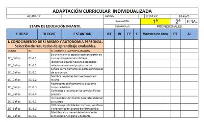Aci. Plan de Trabajo Individualizado de Educacion Infantil.