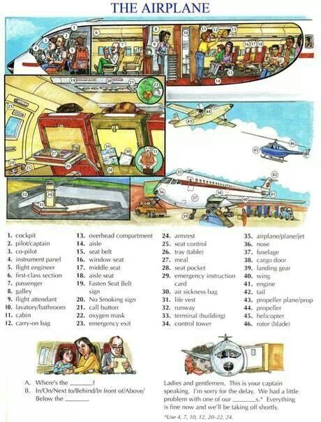 On the airplane/aeroplane vocabulary.