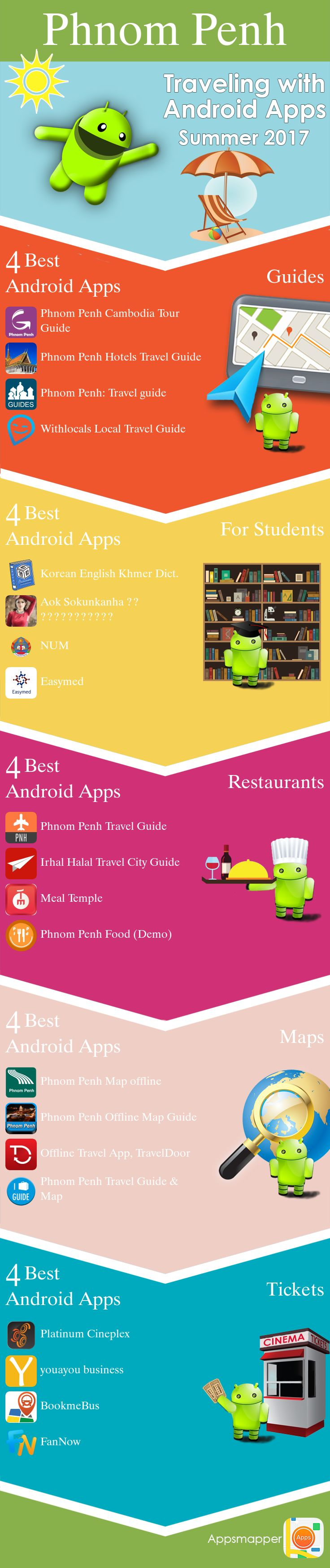 Phnom Penh Android apps: Travel Guides, Maps, Transportation, Biking, Museums, Parking, Sport and apps for Students.