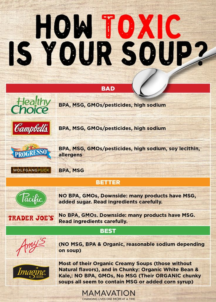 What's in the soup you are feeding your family and how does your favorite brand match up?  What's in the soup you have been feeding your family? Curious. We studied all the major brands to see how they measured up when it comes to GMOs, MSG & BPA. And oh boy, what we found was shocking.  Are you eating Campbell's Condensed Soup Progresso Healthy Choice or Wolfgang Puck? We looked into all these brands and a bunch more. And don't worry, we found some good brands to recommend as well!