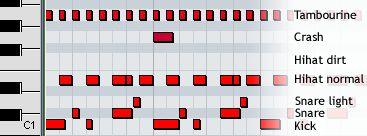 Basic drum pattern