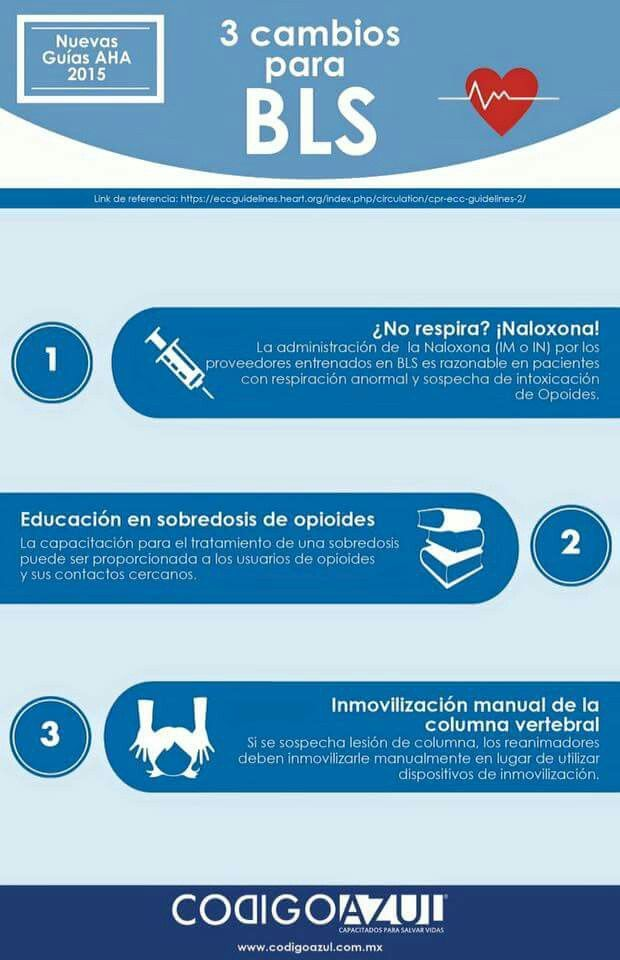 #Infografía: 3 cambios para #BLS. #AHA 2015