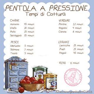 TEMPI COTTURA PENTOLA A PRESSIONE