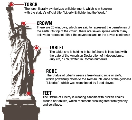 best liberty statue tickets ideas statue of the statue of liberty statue of liberty tickets ellis island official tickets