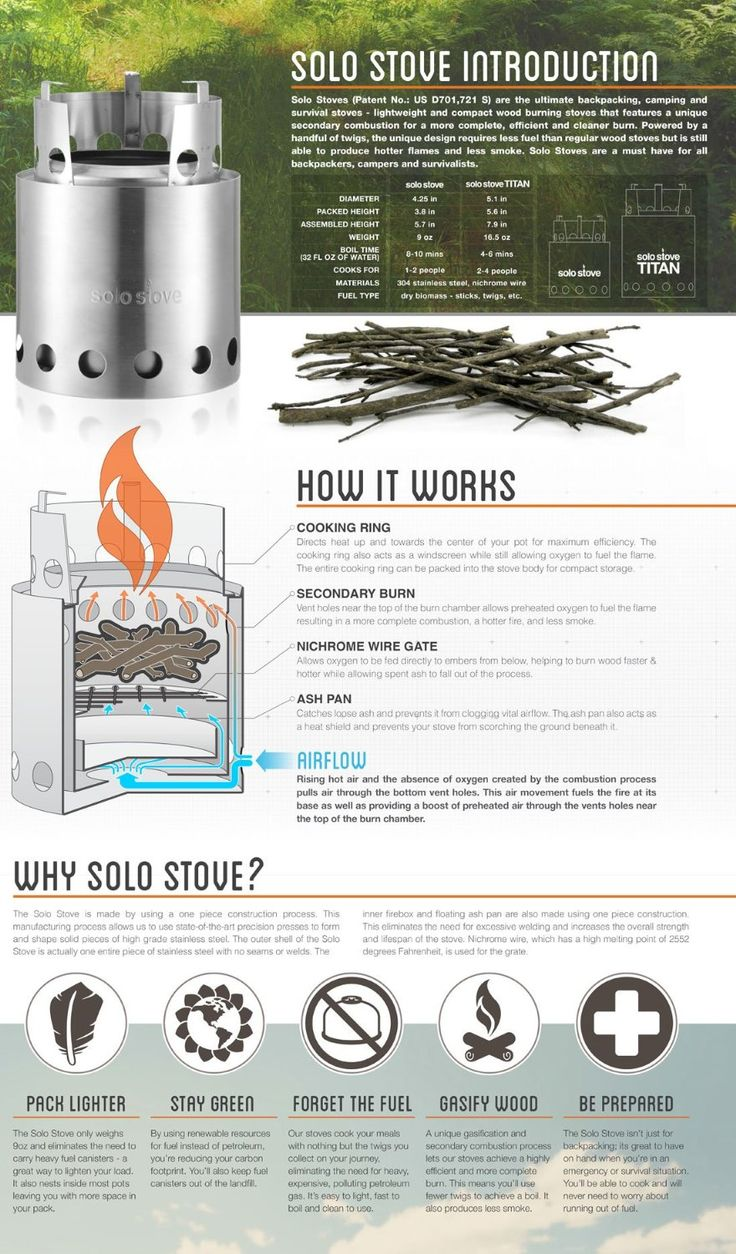 Solo Stove: Ultra Light Weight Woodgas Backpacking Stove, Emergency Survival Stove, Wood Burning Camping Stove: Amazon.co.uk: Sports & Outdoors