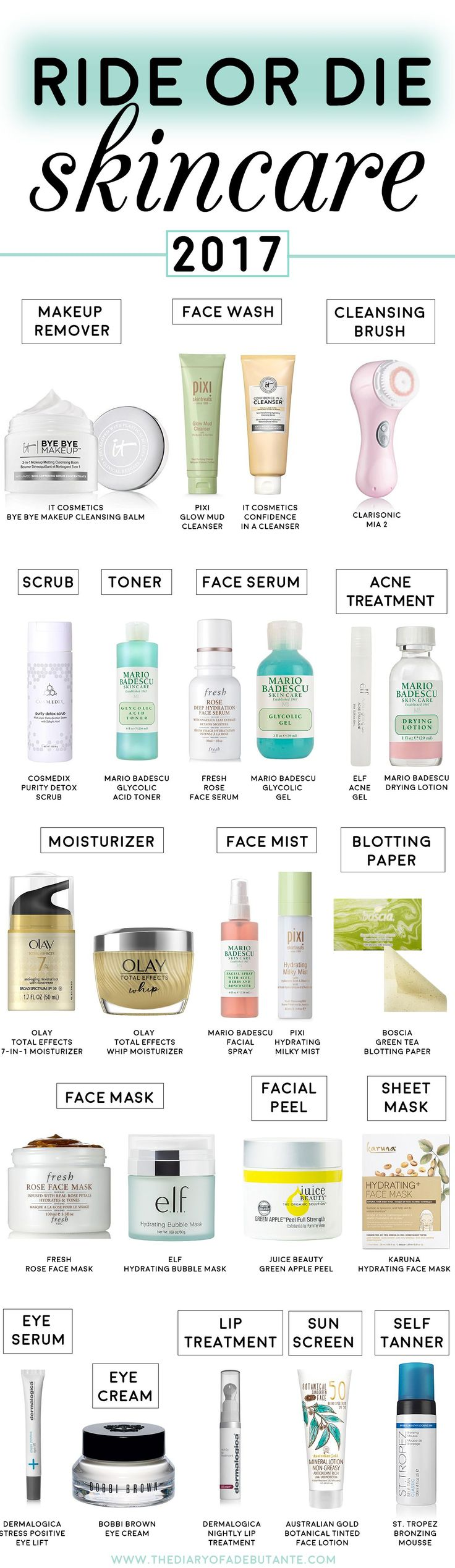 Best skin and facial products for oily combination skin | Best skincare products for acne prone skin | Ride or Die Skincare | Best anti-aging skin products | Ride or Die Beauty: Best Skincare Products of 2017 by fashion and beauty blogger Stephanie Ziajka from Diary of a Debutante
