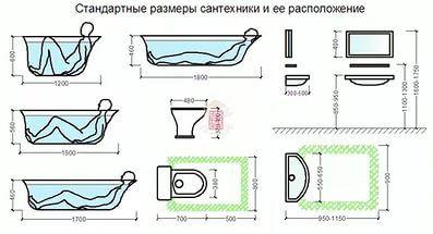 Размер ванны должен быть подобран в соответствии с размером того места, куд...
