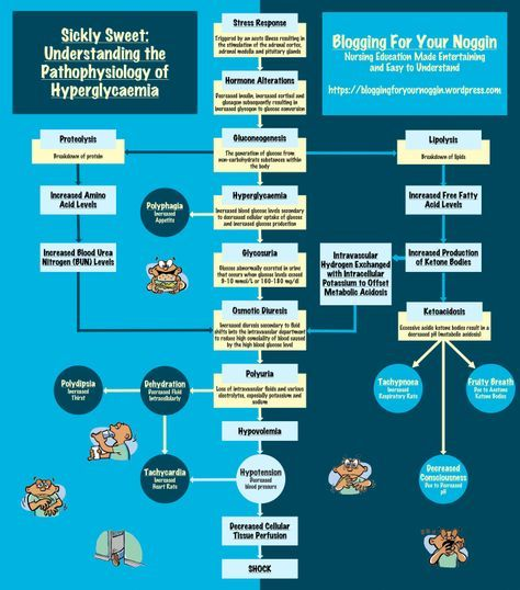 american diabetes association dka guidelines