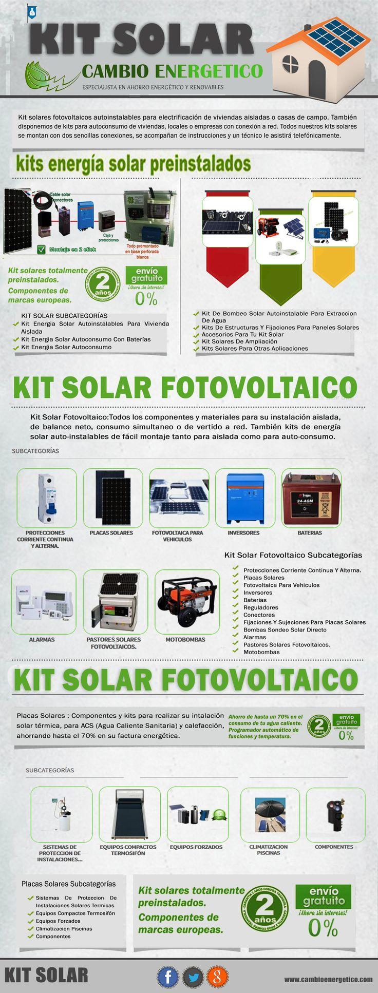 Visite este sitio http://www.cambioenergetico.com/111-kits-solares para obtener más información sobre kit solar fotovoltaico.kit solar fotovoltaico son una forma importante de los recursos energéticos renovables que se utilizan en una amplia escala. Hay muchas empresas que fabrican Kit solar que pueden utilizarse para diversos propósitos.
