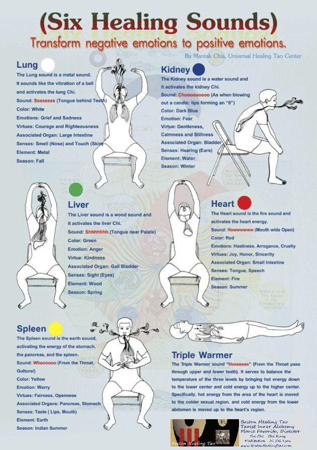 Qigong with healing sounds - Mantak Chia