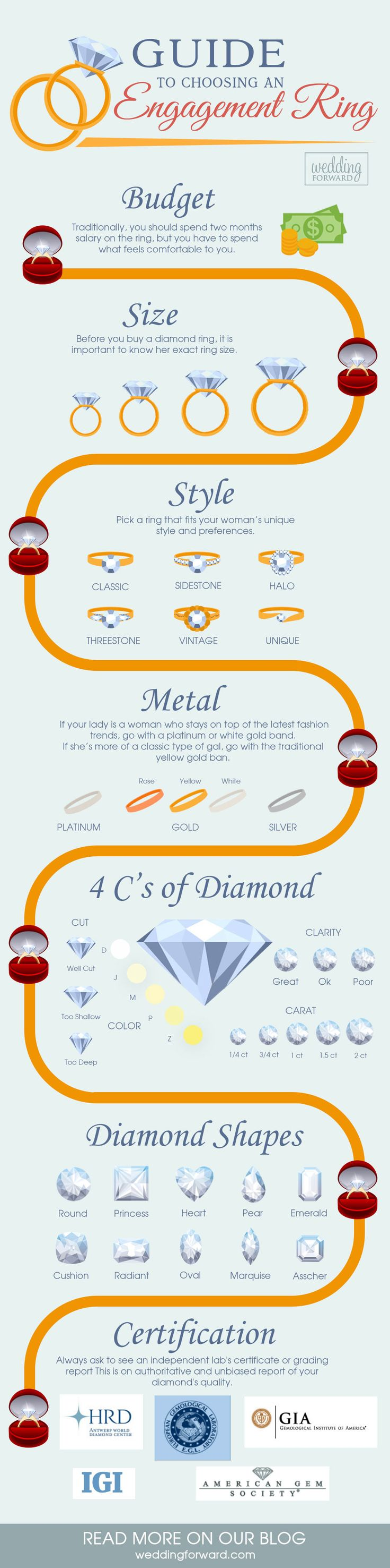 Complete Visual Guide to Engagement Rings ❤️ Here is a compiled list of the important points to look out for a while picking an engagement ring. We'll help you to choose perfect diamond ring, find her ring size and planning a marriage proposal. See more: http://www.weddingforward.com/guide-to-engagement-rings/ #engagement #rings #guide