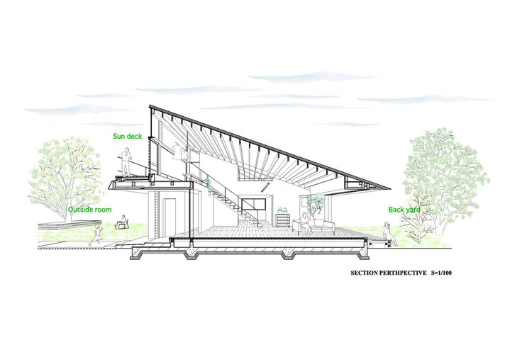 Casa con tetto a padiglione