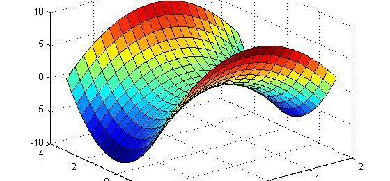 The math behind hyperbolic crochet {Hyperbolic_Paraboloid2}
