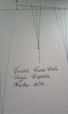 AnVar - Te enseño a coser: TABLA DE PINZAS PARA EL MOLDE BASE DE FALDA