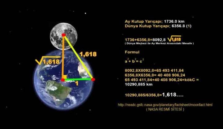 Ay ve Dünya arasındaki altın oran ilişkisi.