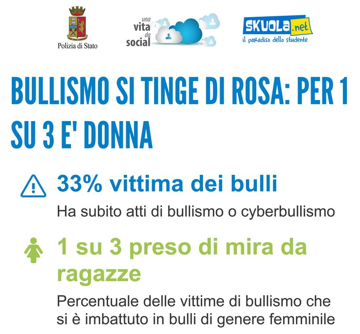 http://www.skuola.net/news/scuola/bullismo-femminile.html